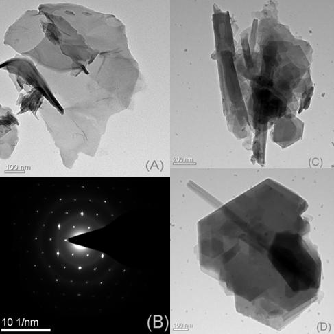 高溫固相裂解法製備的石墨烯.png