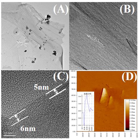 氮雜石墨烯的形貌分析1.png