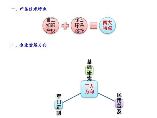 四川環碳科技有限公司1.jpg