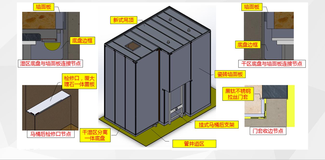 不降板裝配式集成衛生間的局部構造