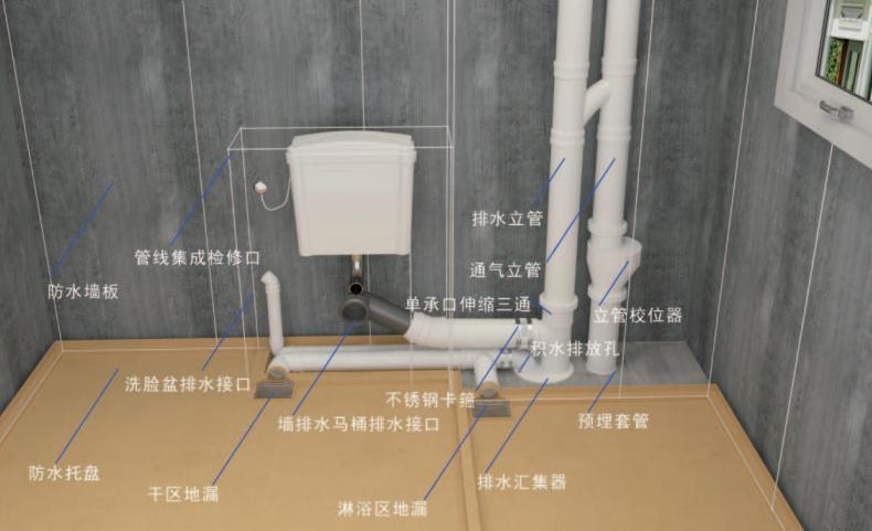 不降板裝配式整體衛生間排水係統圖
