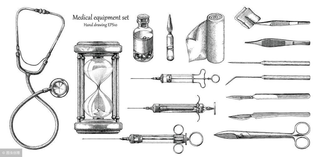 一类、二类、三类医疗器械如何区分?