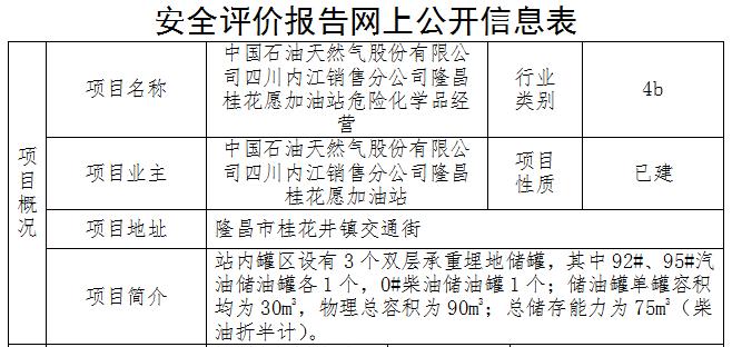 中石油内江分公司隆昌桂花愿加油站网上公示