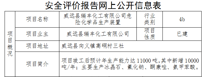 威远县瑞丰化工网上公示