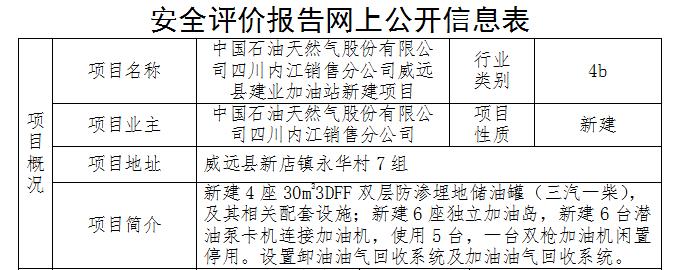 中石油内江分公司威远县建业加油站网上公示