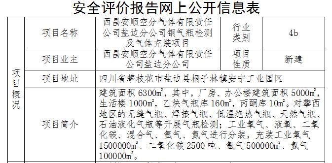 西昌安顺空分气体有限责任公司盐边分公司网上公示