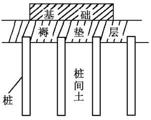 CFG樁的施工工藝解析