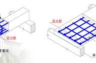 钢筋混凝土结构的基本知识