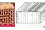 烧结多孔砖和空心砖的表面凹槽