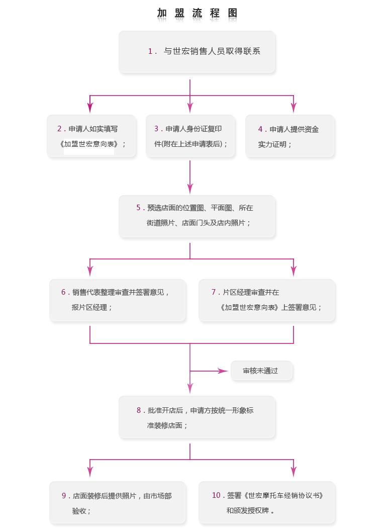 招商加盟.jpg