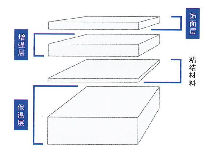 一体板结构分析剖面单图.jpg